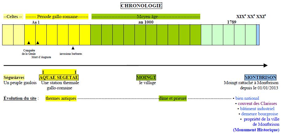 Frise Chronologique Histoire Romaine R 233 Sultats Aol De La